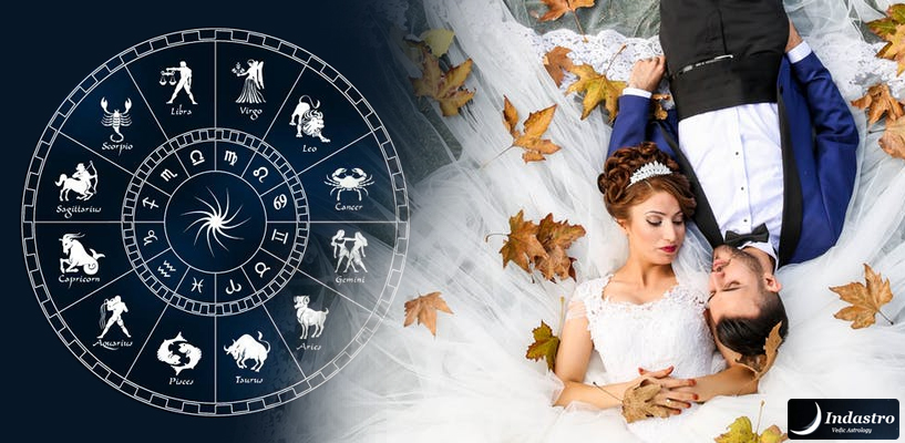 Marriage Horoscope 2019