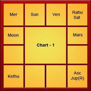What Is Pitru Shaapa, pitru Shaapa/Dosha Remedy – Indastro com
