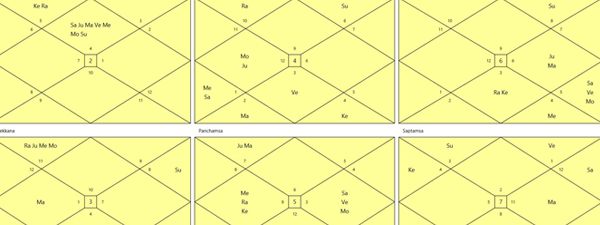 Venus In 8th House Vedic Astrology