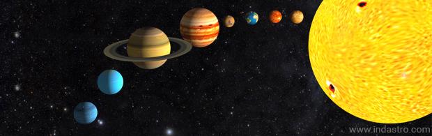 Interpretation of Saturn in 12 houses