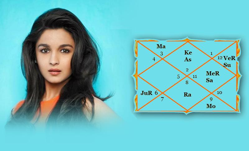 Alia Bhatt Birth Chart - Sun, moon, asc personal daily ...