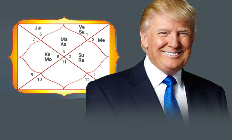Donald Trump Horoscope - A Vedic Astrology Perspective