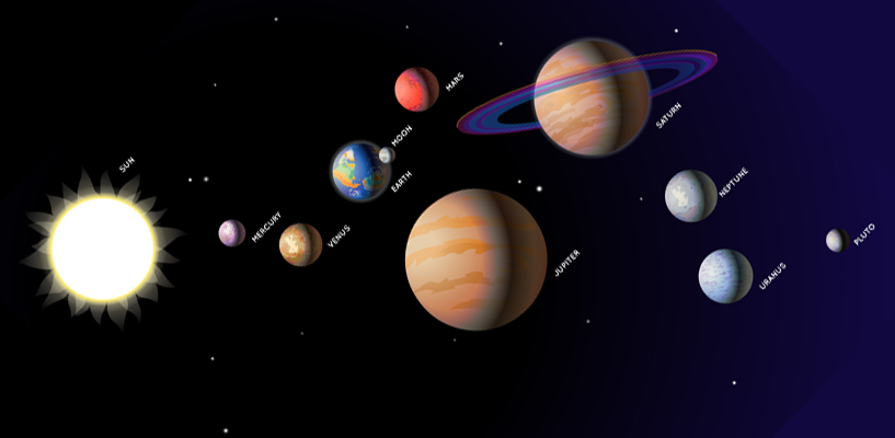 The Astral Connection between the Planets and Zodiac Signs