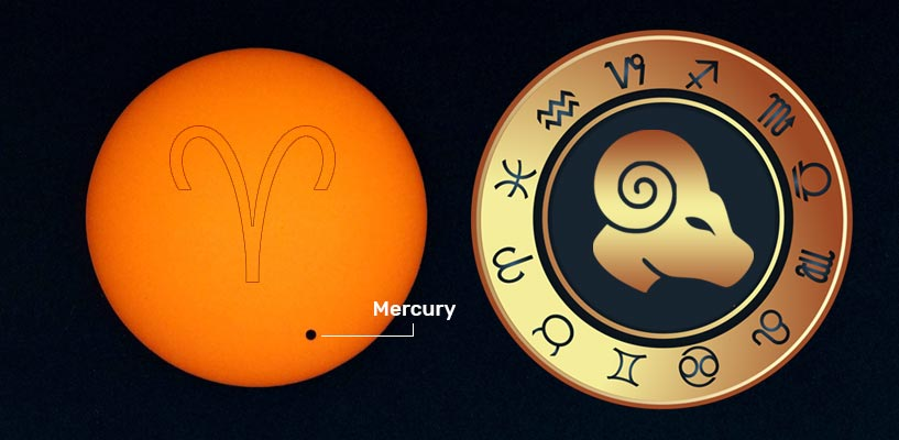 Articles Based on Astrology