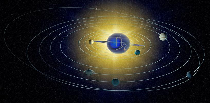Planet transit 2021 vedic astrology forecast