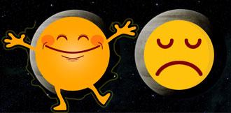 Planets Transit 2021 Vedic Astrology