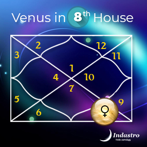 Sun and saturn in 8th house vedic astrology