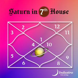 Saturn in Seventh House