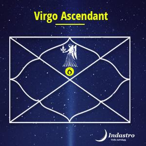 Vedic astrology virgo horoscope