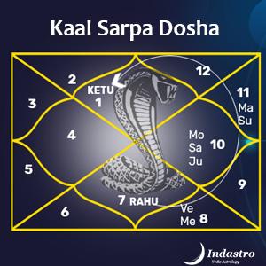 Vedic astrology kala sarpa dosha interpretation free
