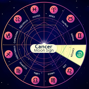 Cancer Moon Sign